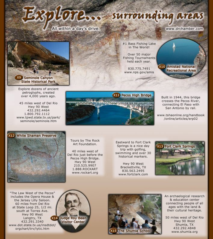 Southwest Texas Attractions